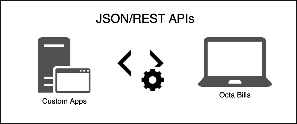 JSON/REST APIs in Octa Bills
